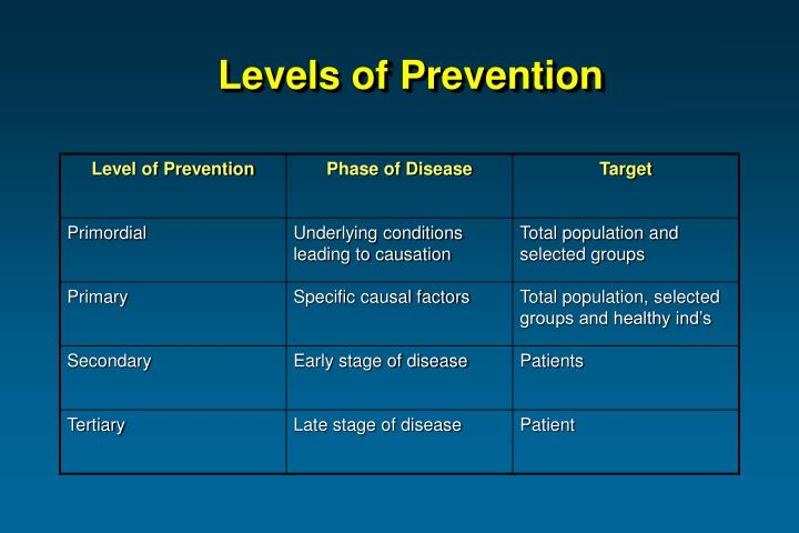levels of prevention Levels of prevention amer eltwati ben irhuma, abstract: prevention averts the  development of disease that will manifest in the future it consists of all measures .