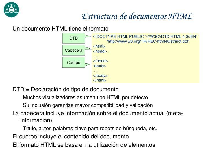 Estructura de documentos HTML