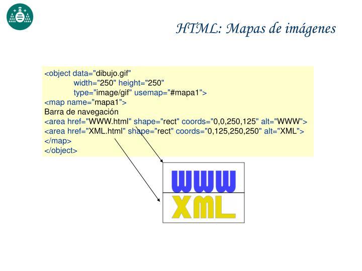 HTML: Mapas de imágenes