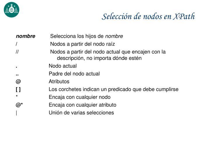 Selección de nodos en XPath