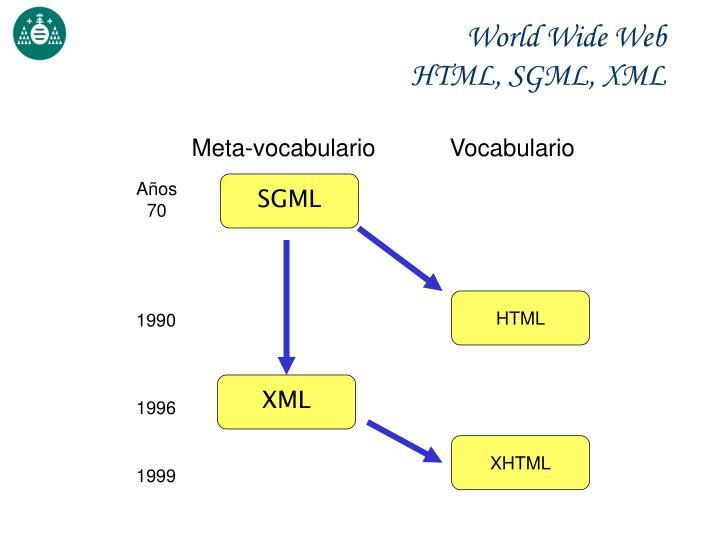 Meta-vocabulario