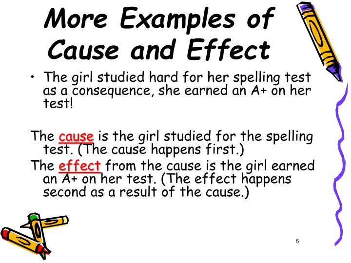More Examples of  Cause and Effect