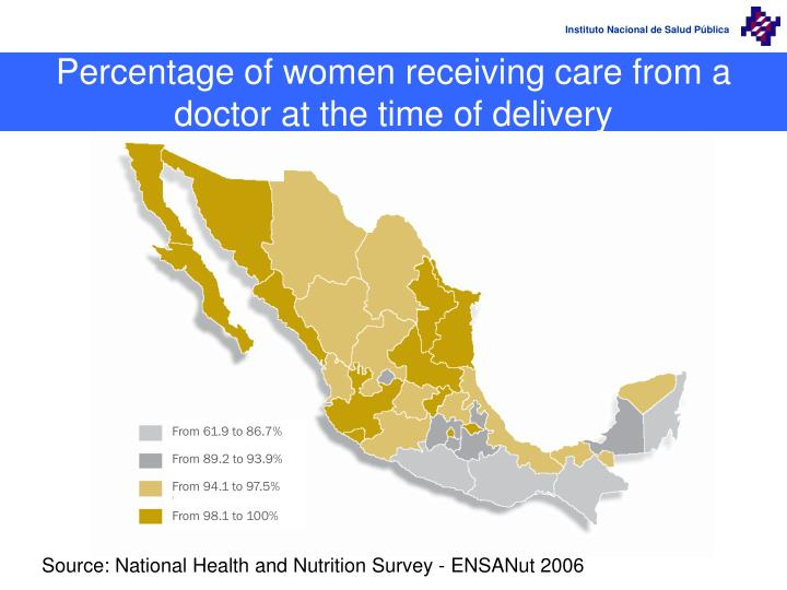 Percentage of women receiving care from a doctor at the time of delivery