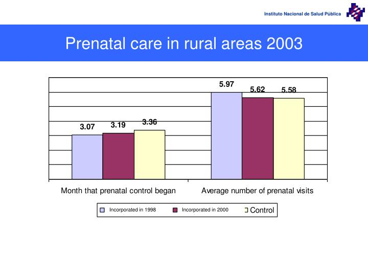 Prenatal care in rural areas 2003