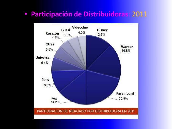 Participación de Distribuidoras: