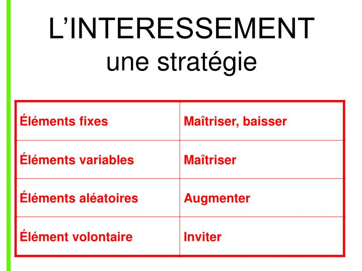 Éléments fixes