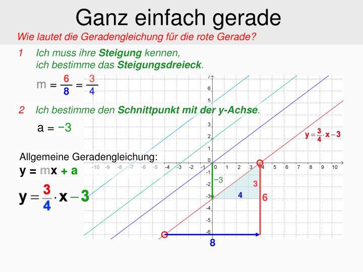 Wie lautet die Geradengleichung für die rote Gerade?