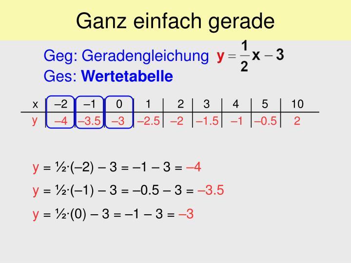 x     –2     –1      0       1        2      3       4       5       10