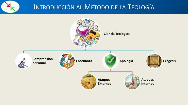Introducción al Método de la Teología