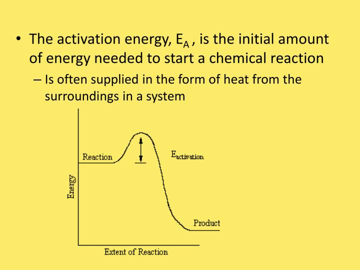 The activation energy, E
