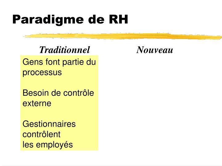 Paradigme de RH