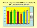 przekr j liczby zawodnik w pzbs m odzie w latach 2003 2008 prognoza na rok 2009