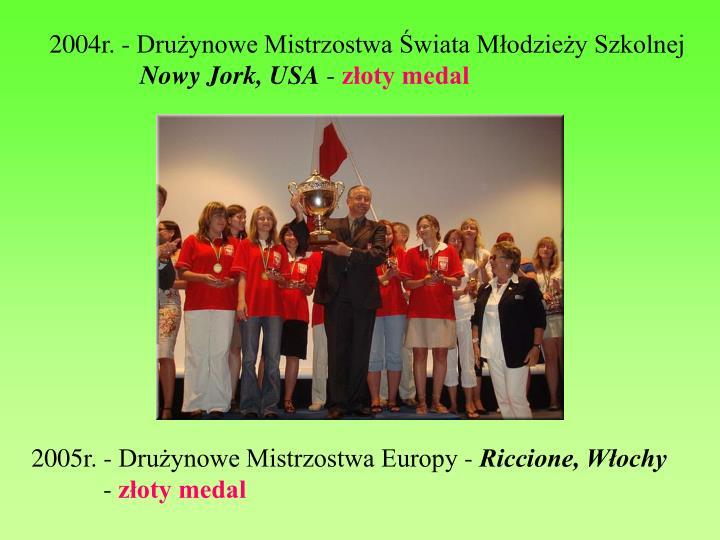 2004r. - Drużynowe Mistrzostwa Świata Młodzieży Szkolnej
