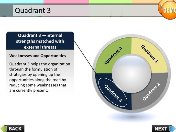 Quadrant 3