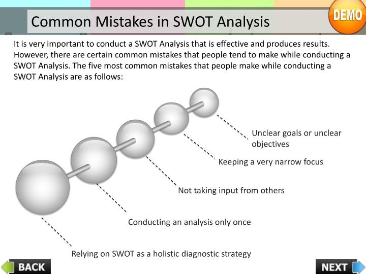 Common Mistakes in SWOT Analysis