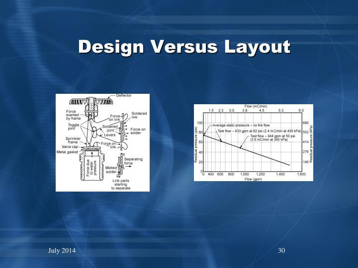 Design Versus Layout