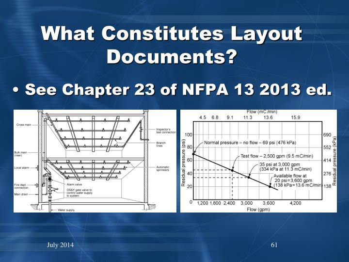 What Constitutes Layout Documents?