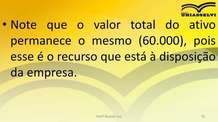 Note que o valor total do ativo permanece o mesmo (60.000), pois esse é o recurso que está à disposição da empresa.