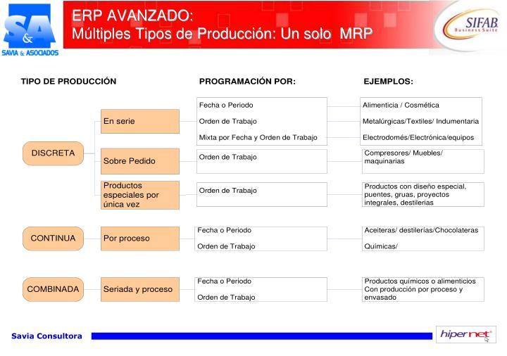 ERP AVANZADO:
