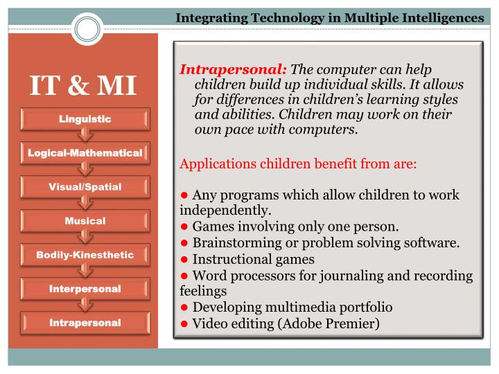 Integrating Technology in Multiple Intelligences