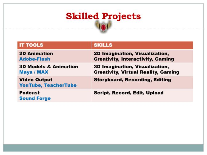 Skilled Projects