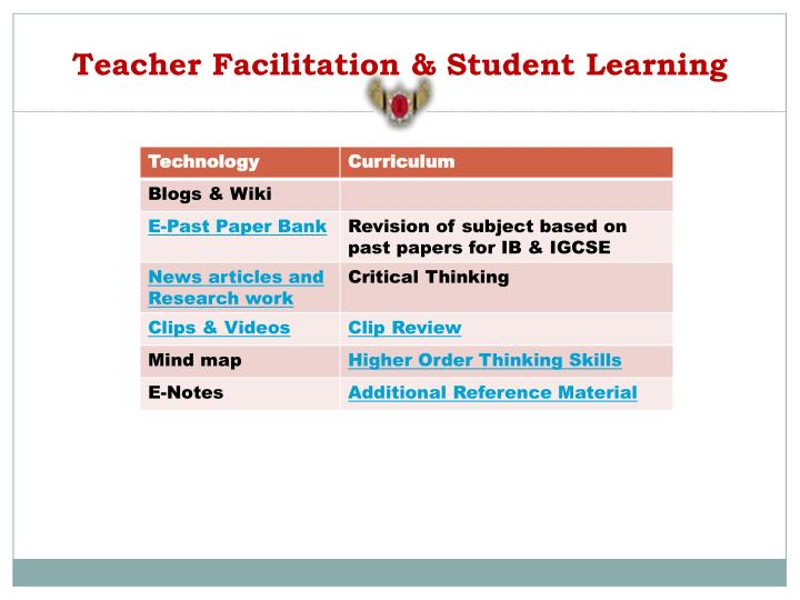 Teacher Facilitation & Student Learning