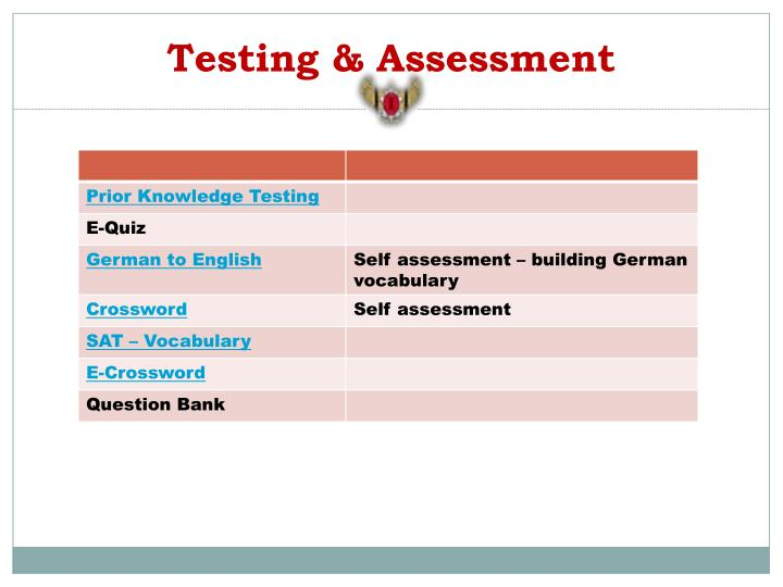 Testing & Assessment