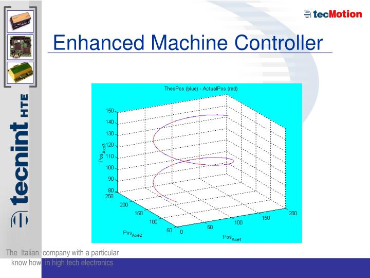 Enhanced Machine Controller