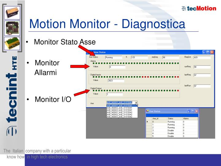 Motion Monitor - Diagnostica