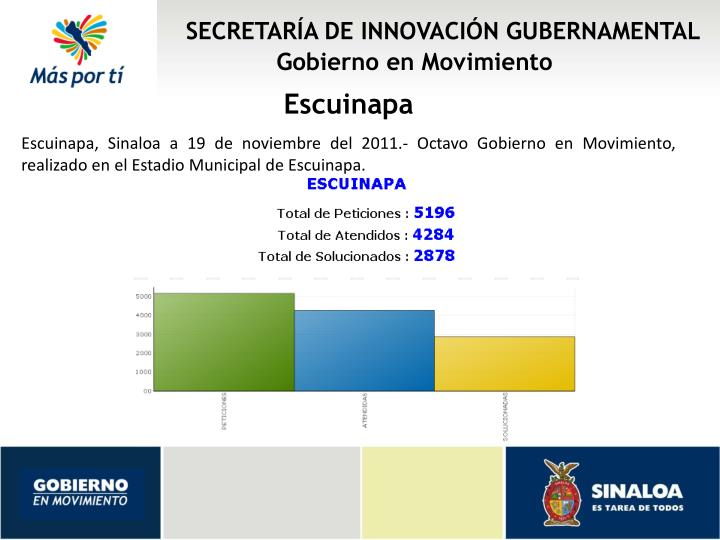SECRETARÍA DE INNOVACIÓN GUBERNAMENTAL