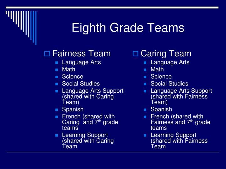 Fairness Team