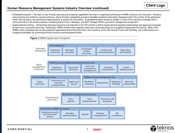 Human resource management systems industry overview continued