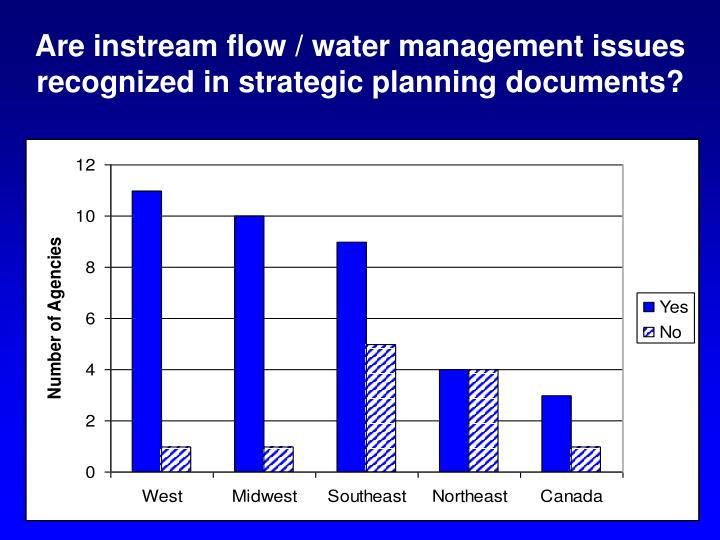 Are instream flow / water management issues recognized in strategic planning documents?