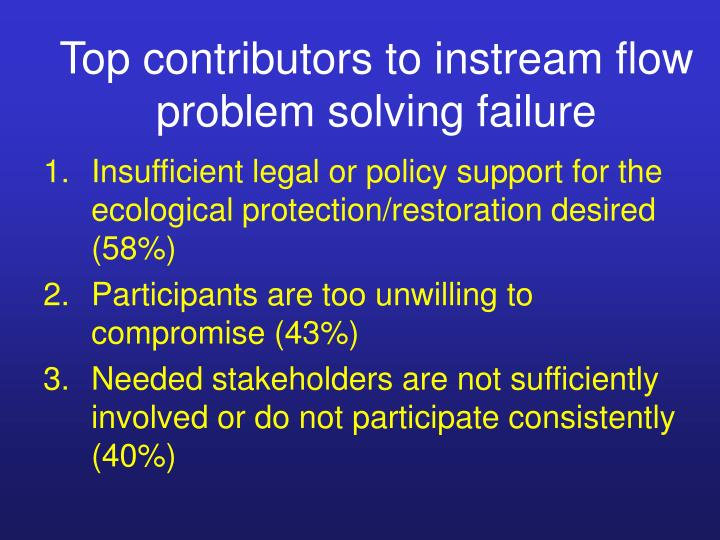 Top contributors to instream flow problem solving failure