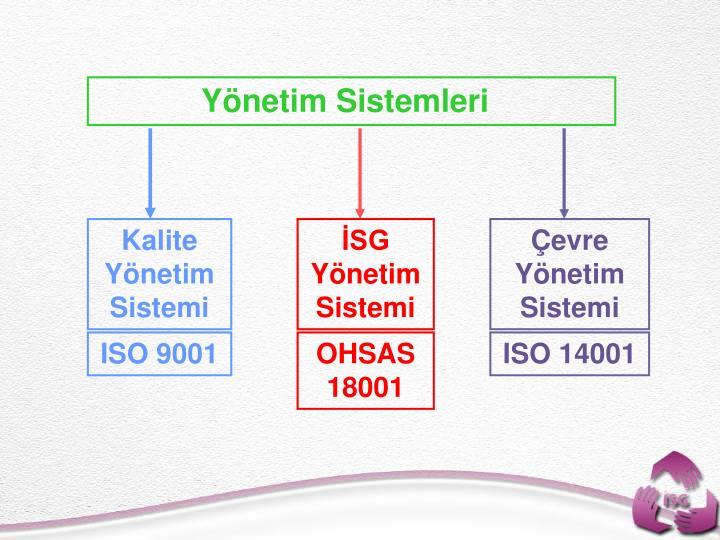 Ynetim Sistemleri