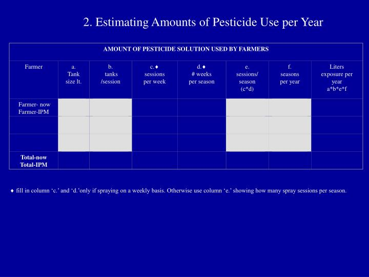 AMOUNT OF PESTICIDE SOLUTION USED BY FARMERS