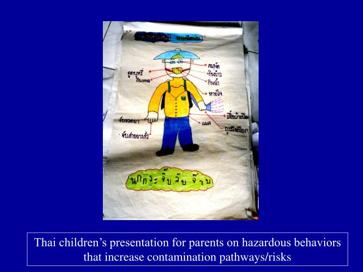 Thai children's presentation for parents on hazardous behaviors that increase contamination pathways/risks