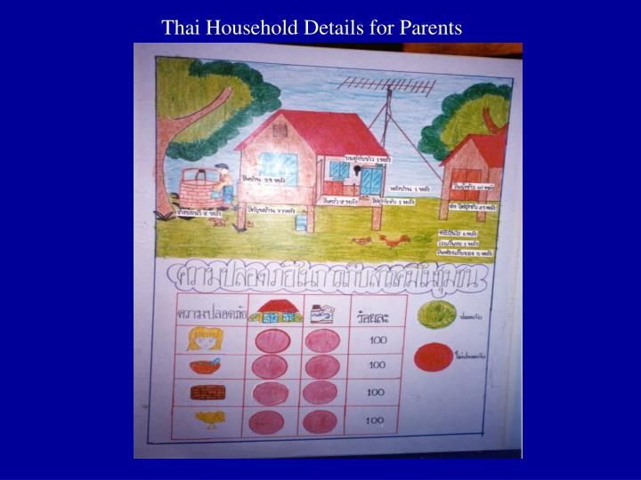 Thai Household Details for Parents