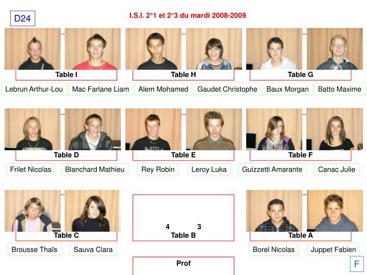 I.S.I. 2°1 et 2°3 du mardi 2008-2009