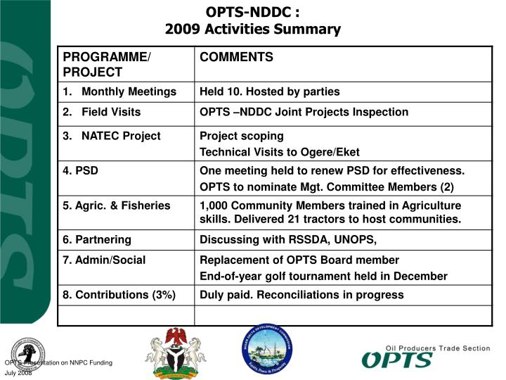 Opts nddc 2009 activities summary