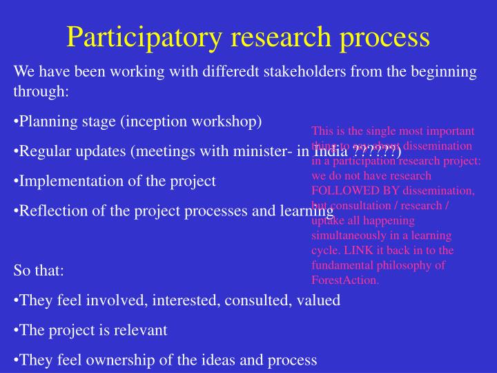 Participatory research process