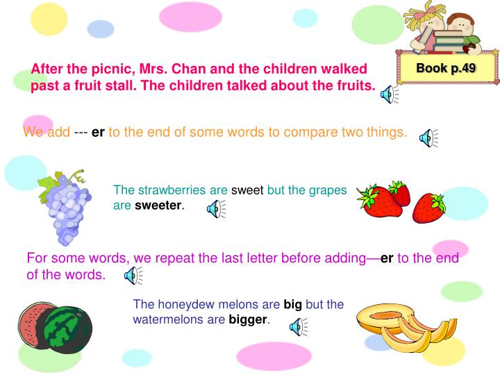 After the picnic, Mrs. Chan and the children walked past a fruit stall. The children talked about the fruits.
