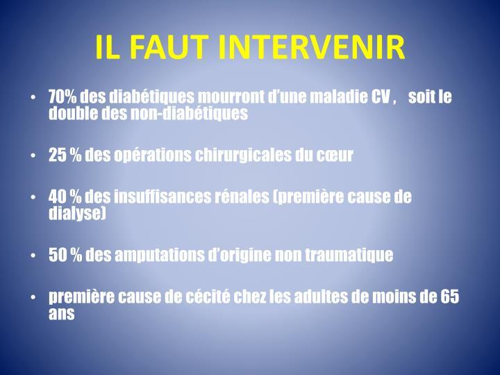 IL FAUT INTERVENIR