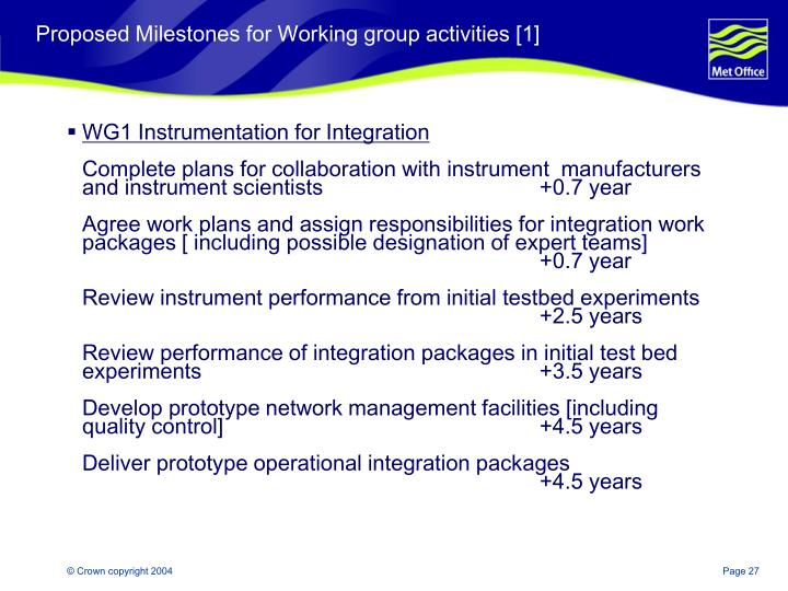 Proposed Milestones for Working group activities [1]