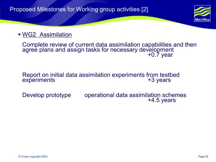 Proposed Milestones for Working group activities [2]