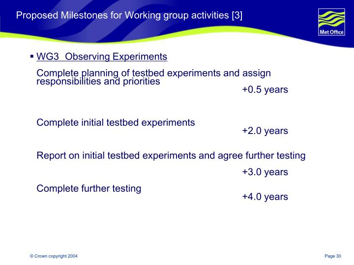 Proposed Milestones for Working group activities [3]