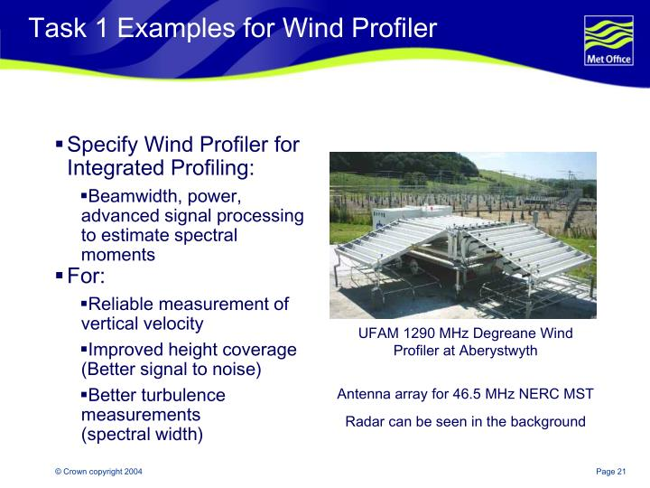 Task 1 Examples for Wind Profiler