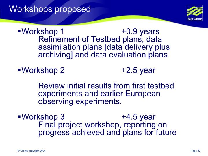Workshops proposed