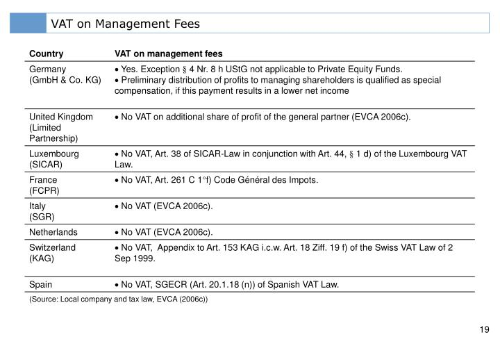 VAT on Management Fees