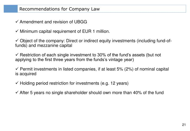 Recommendations for Company Law